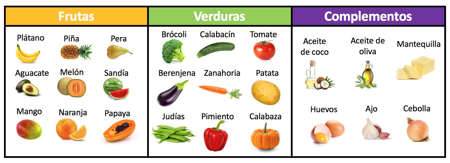 El Menú Del Crío De 8 Meses Que Vegetales Puede Comer Un Bebe De 8 Meses