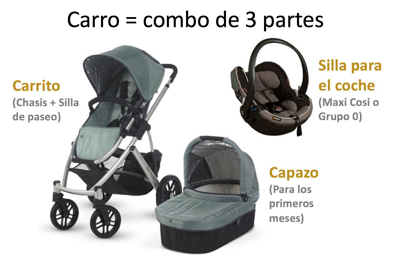 carritos para bebes