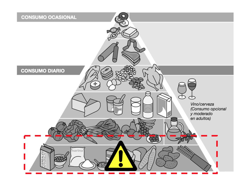 alimentos prohibidos embarazo_piramide