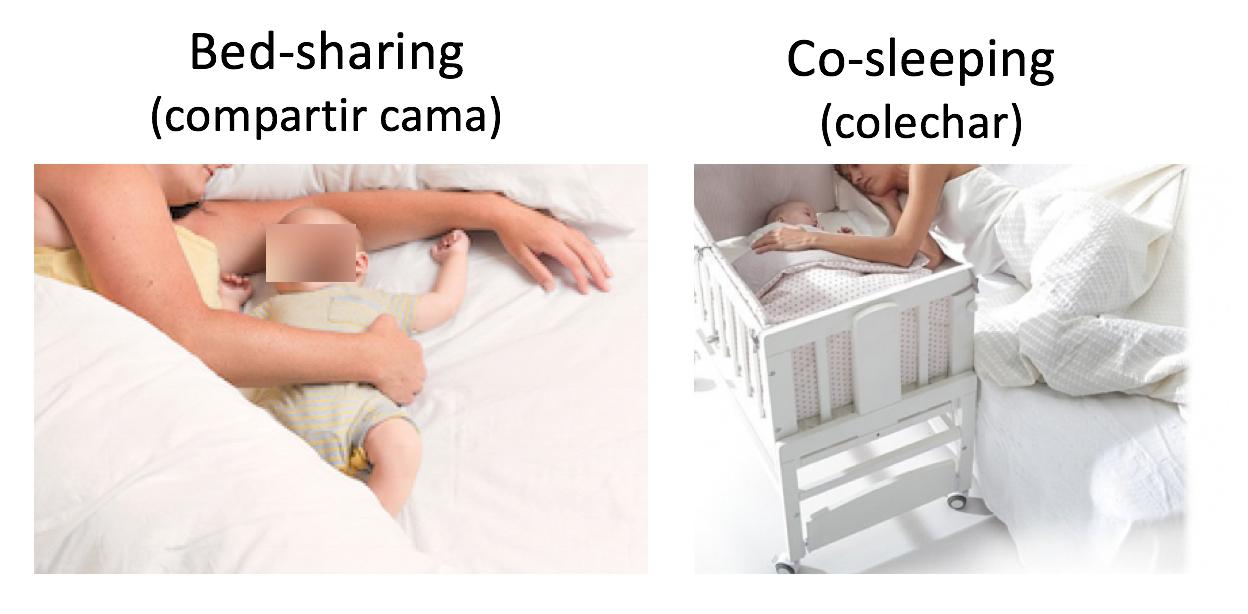colecho y dormir en la misma cama