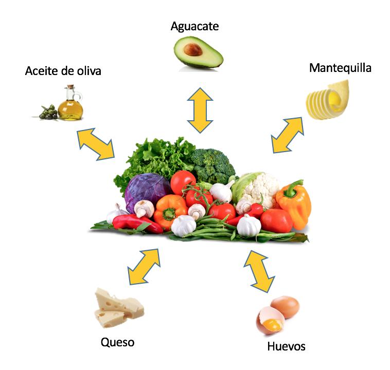 comer mas verduras - saciante