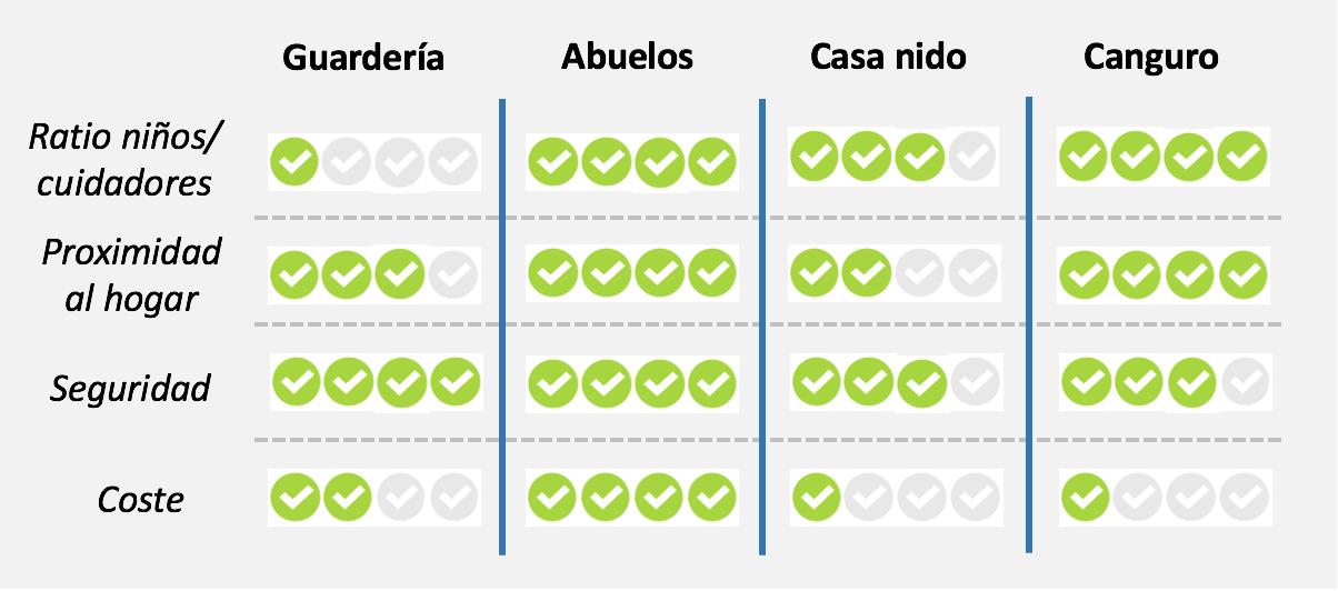Tabla comparativa - cuidadores_2