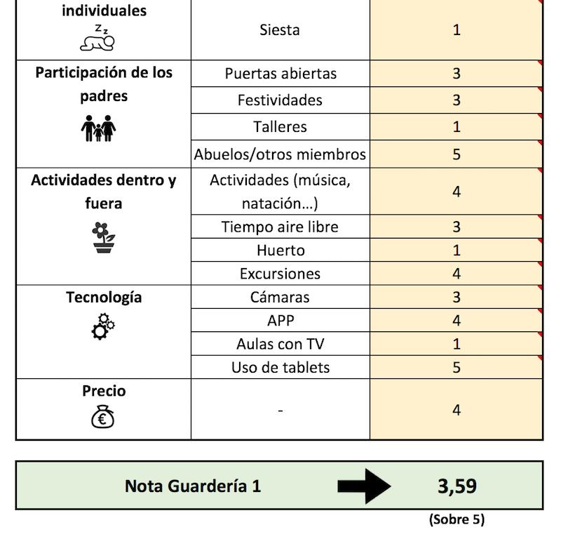 paso 2 - nota guarderia individual