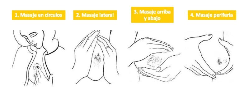 Masaje pecho antes usar sacaleches